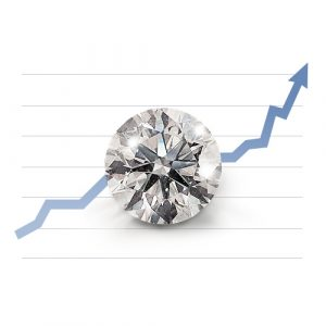 Befektetési gyémántok